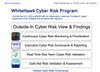 Cyber Risk Program Overview